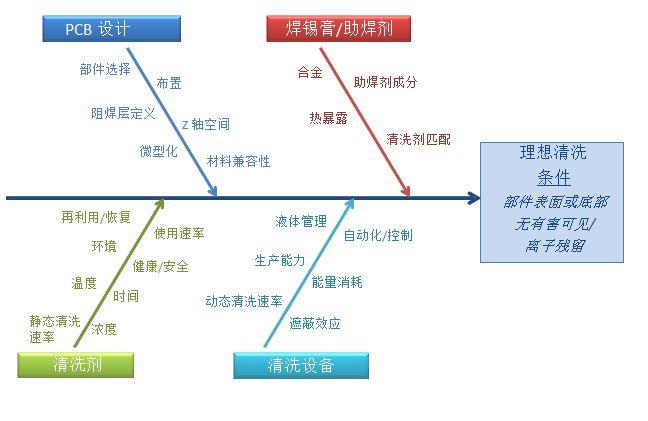 Chart_cn